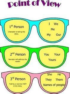 28 Beautiful Transition Words Anchor Chart Charts